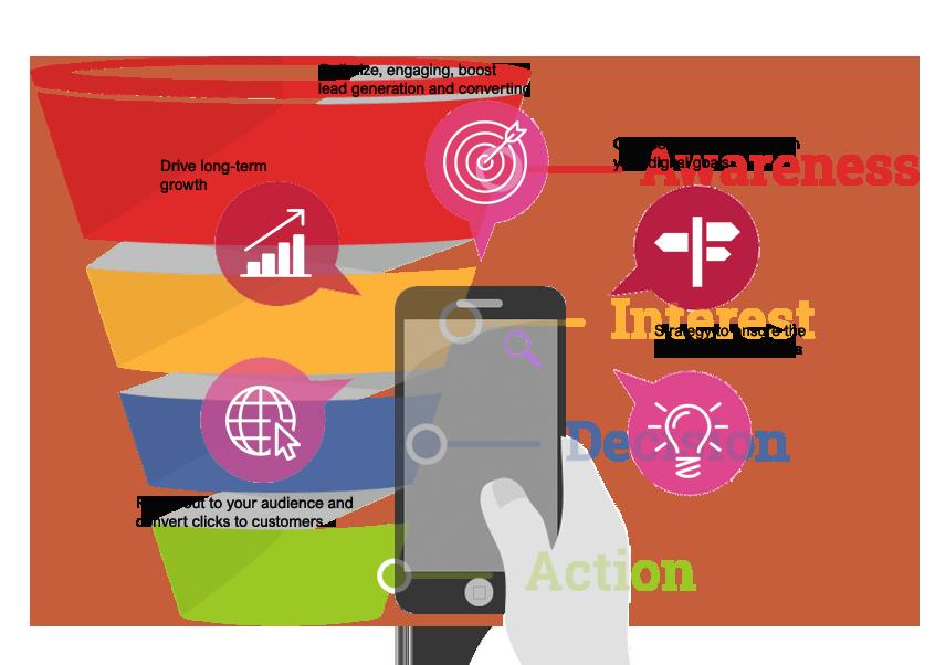 Toiree Digital Marketing